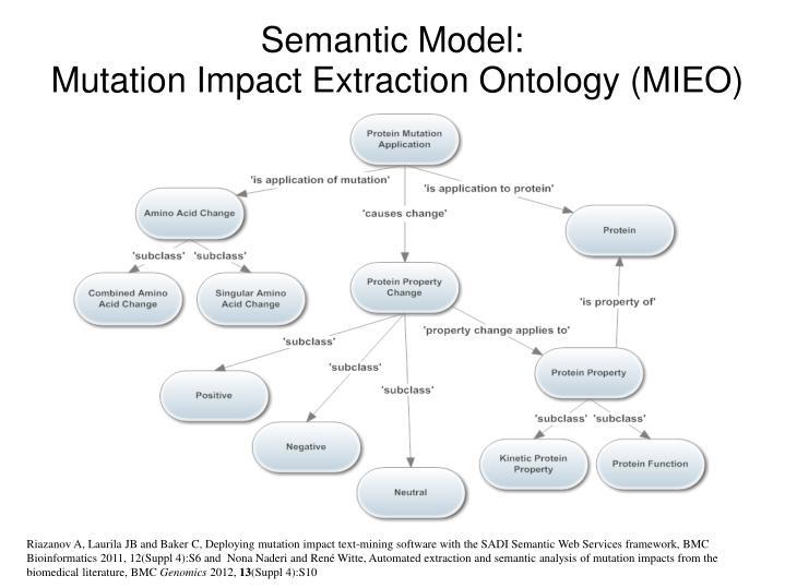 Semantic Model: