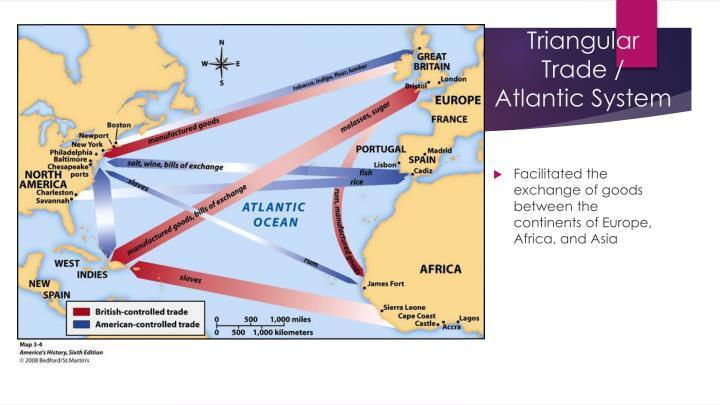 the atlantic system -slaves went from africa to the americas-sugar, tobacco, and cotton went from the americas to europe-textiles, rum, and manufactured goods went from europe to africa.