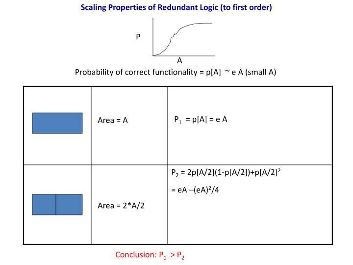 Scaling Properties of Redundant Logic (to first order)