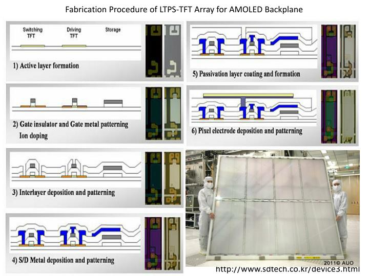 Fabrication Procedure of LTPS-TFT Array for AMOLED Backplane