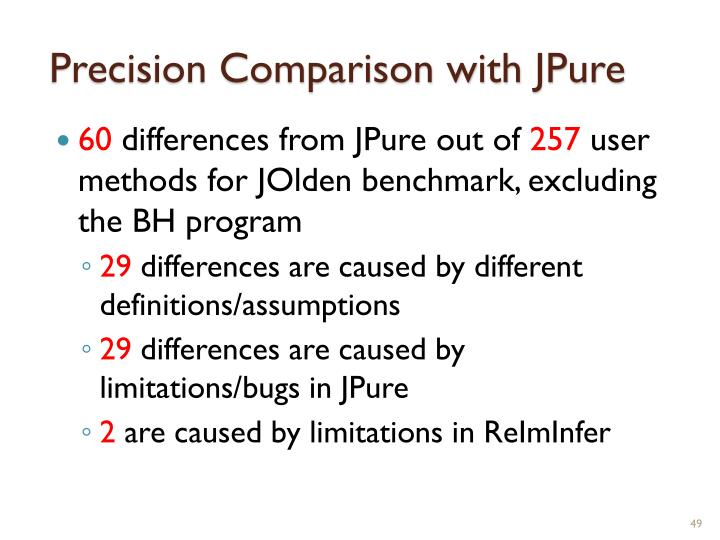 Precision Comparison with