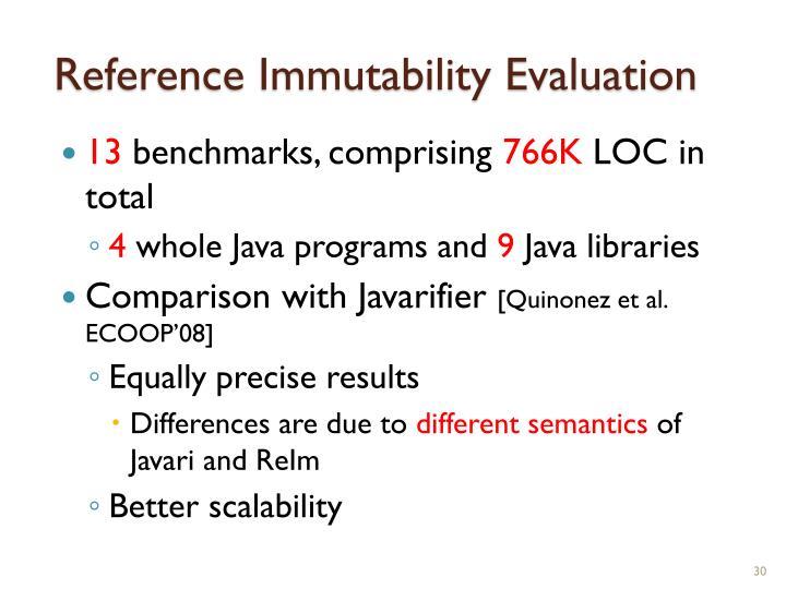 Reference Immutability Evaluation