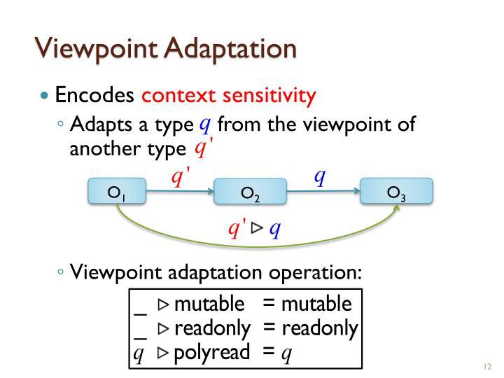 Viewpoint Adaptation