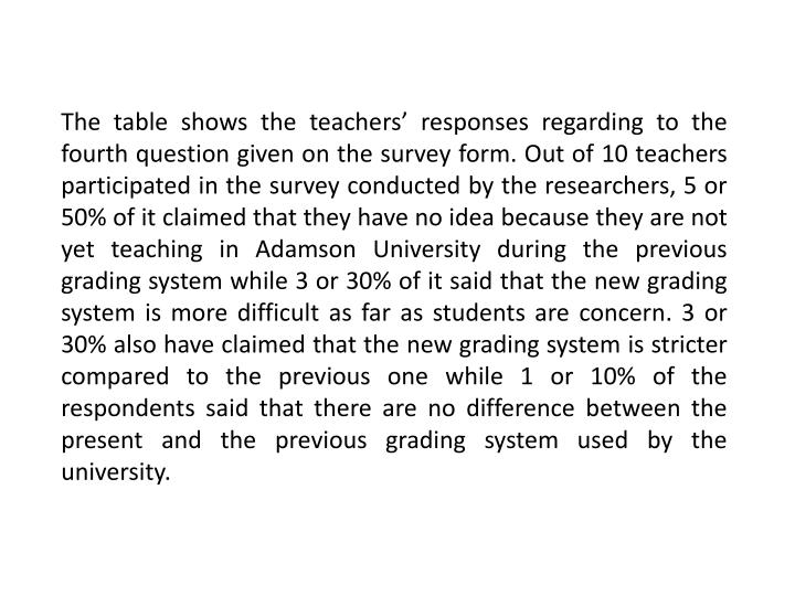 The table shows the teachers' responses regarding to the fourth question given on the survey form. Out of 10 teachers participated in the survey conducted by the researchers, 5 or 50% of it claimed that they have no idea because they are not yet teaching in Adamson University during the previous grading system while 3 or 30% of it said that the new grading system is more difficult as far as students are concern. 3 or 30% also have claimed that the new grading system is stricter compared to the previous one while 1 or 10% of the respondents said that there are no difference between the present and the previous grading system used by the university.