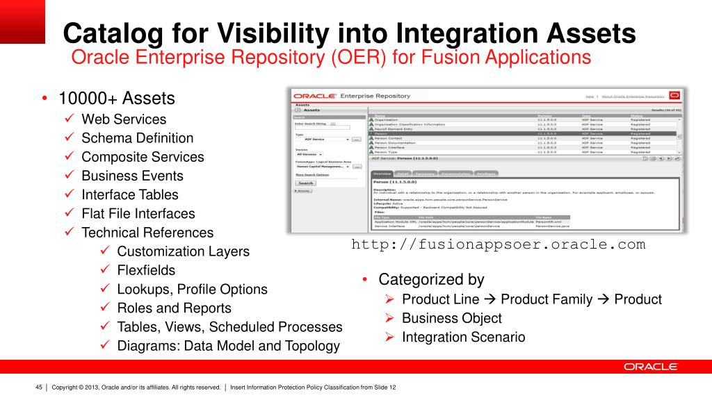 PPT - Oracle Fusion Applications – Functional Architecture