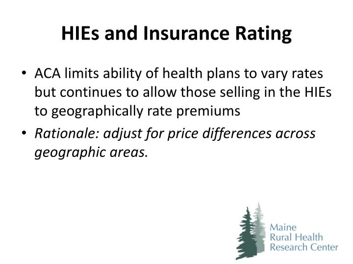 HIEs and Insurance Rating