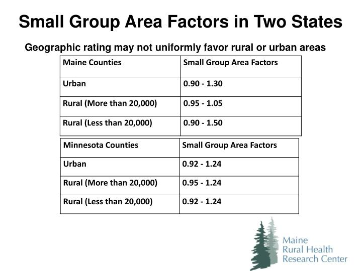 Small Group Area Factors in Two States