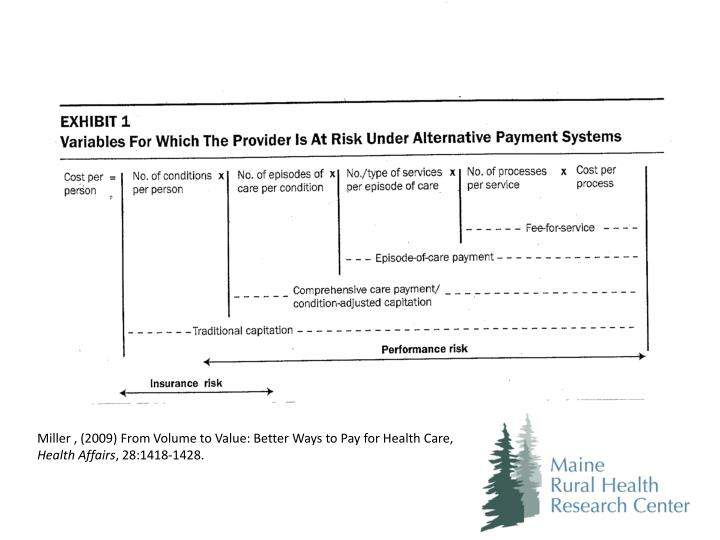 Miller , (2009) From Volume to Value: Better Ways to Pay for Health Care,