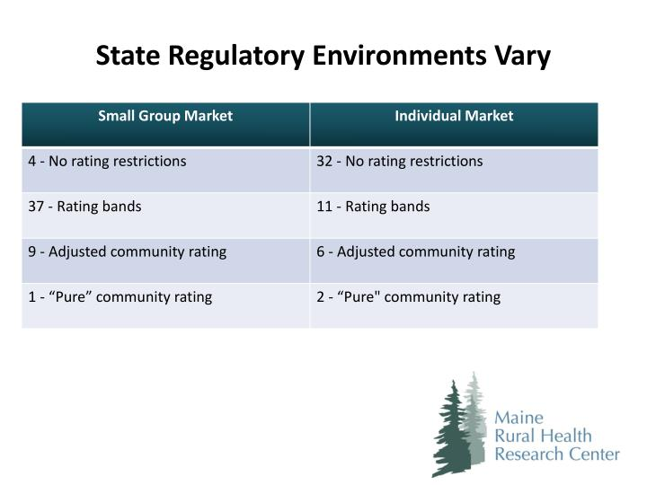State Regulatory Environments Vary