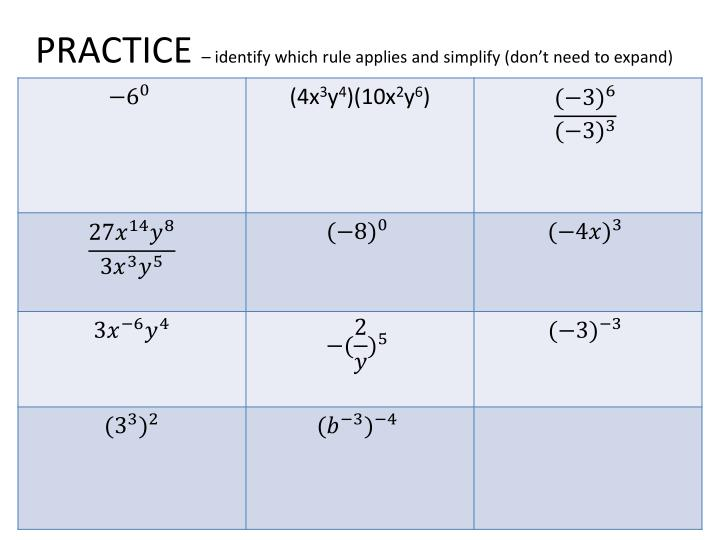 Practice identify which rule applies and simplify don t need to expand