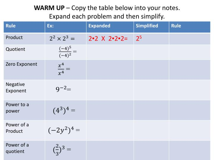 Warm up copy the table below into your notes expand each problem and then simplify