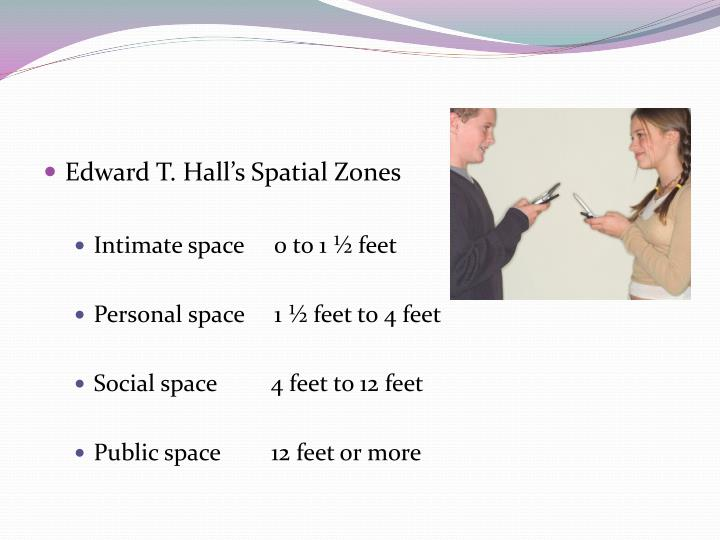 Edward T. Hall's Spatial Zones