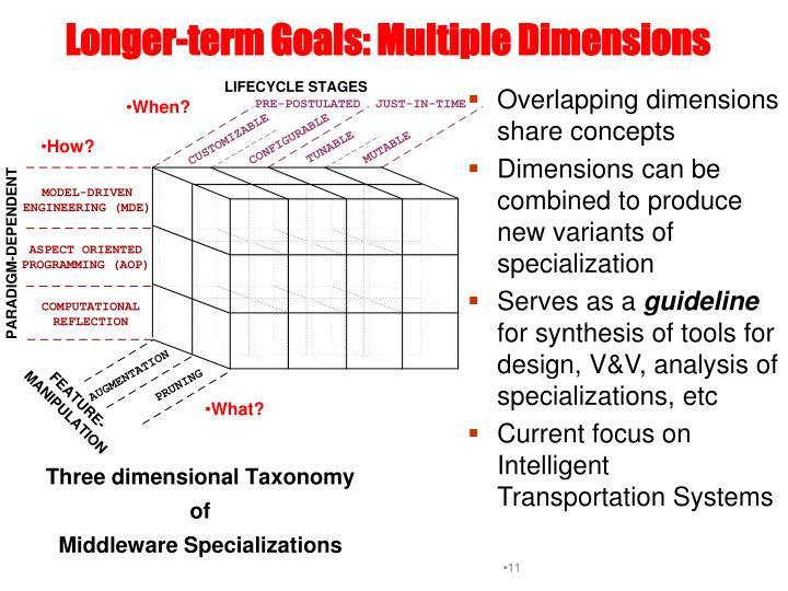 Longer-term Goals: Multiple Dimensions