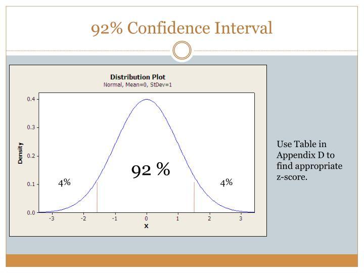 92% Confidence Interval