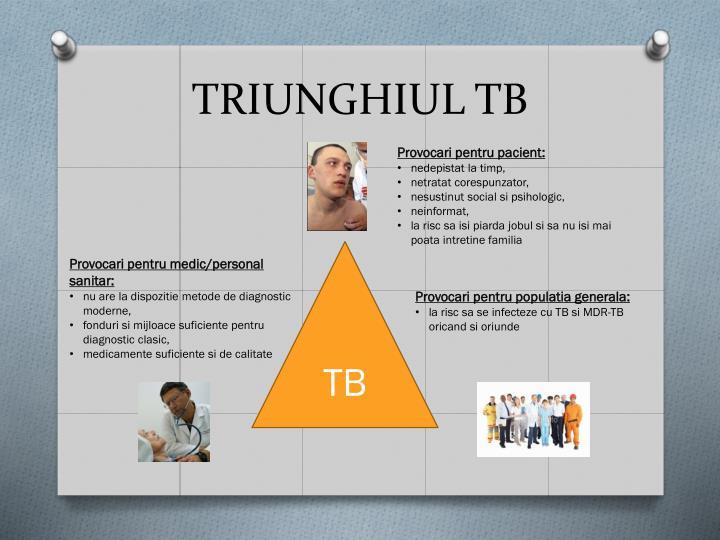TRIUNGHIUL TB