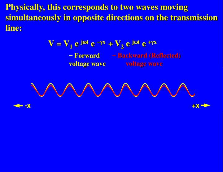 Physically, this corresponds to two waves moving simultaneously in opposite directions on the transmission line: