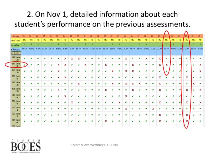 2. On Nov 1, detailed information about each student's performance on the previous assessments.