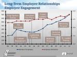 long term employee relationships employee engagement