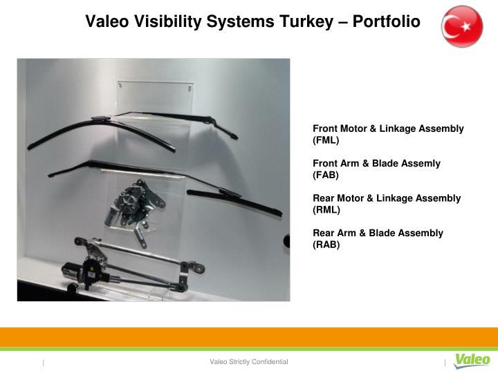 Ppt Valeo Turkey Powerpoint Presentation Id 2003760