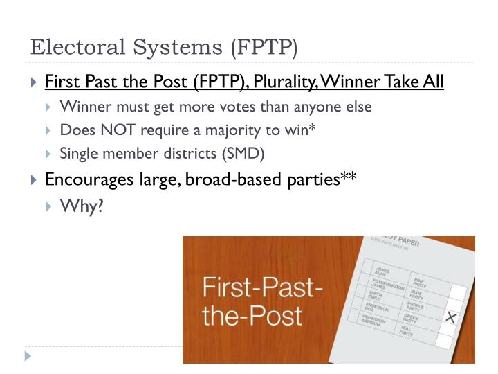 Electoral systems fptp