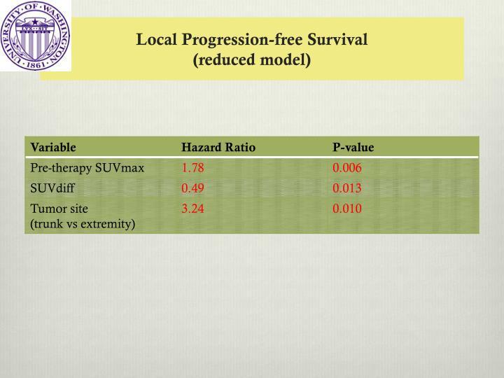 Local Progression-free Survival