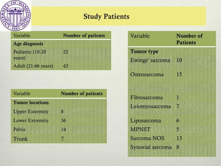Study Patients