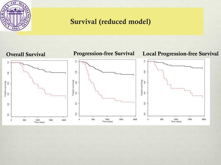Survival (reduced model)