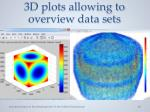 3d plots allowing to overview data sets