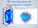 3d visualization of investigated shapes