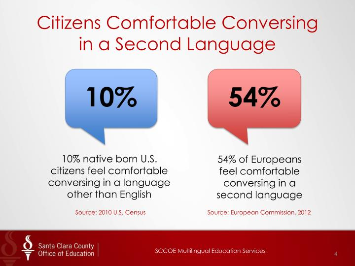 """native language communication 24 thoughts on """" translation in language teaching and  and using english by foreign learners is a natural thing equally as translation is a natural language activity in human communication therefore native language interference when learning and using english cannot be prevented or eliminated until english has been mastered by foreign."""