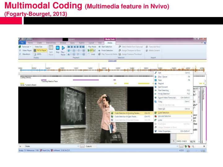 Multimodal Coding