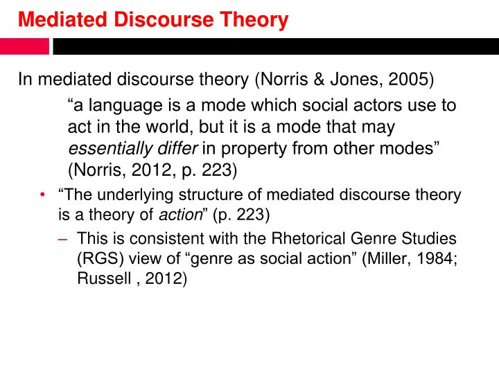 Mediated Discourse Theory