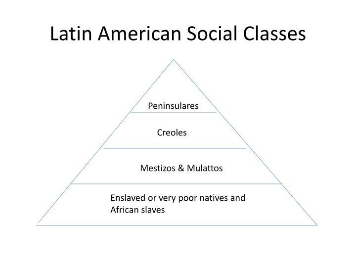 Social Classes In Latin America