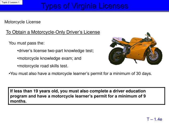 Types of Virginia Licenses