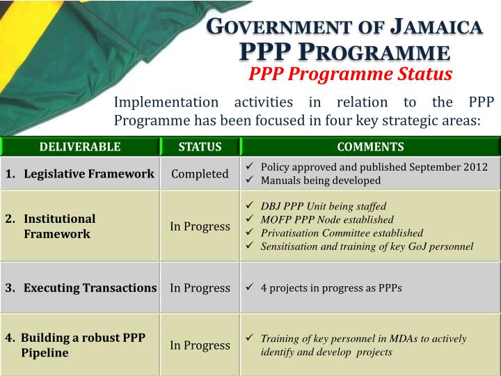Government of Jamaica