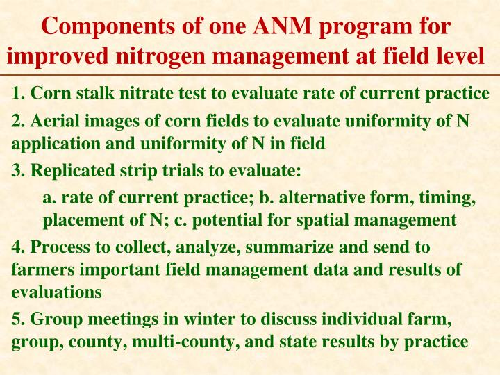 Components of one ANM program for improved nitrogen management at field level
