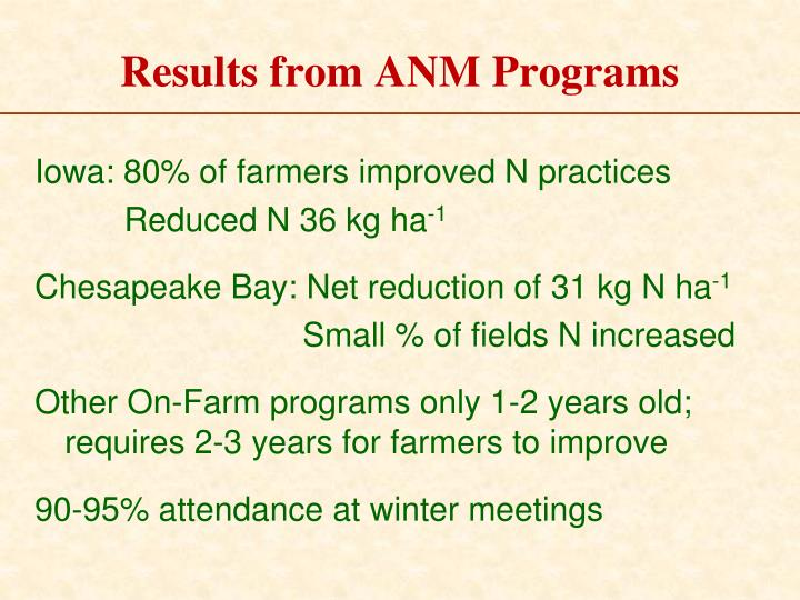 Results from ANM Programs