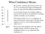 what confidence means4