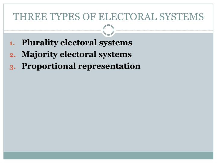 single member plurality vs proportian representation essay 5 interest group systems corporatist vs pluralist 6 electoral systems: single member district plurality vs proportional representation 7  definition:  electoral system in which candidates run for a single seat from a specific geographic district  the winner is the person who receives the most.