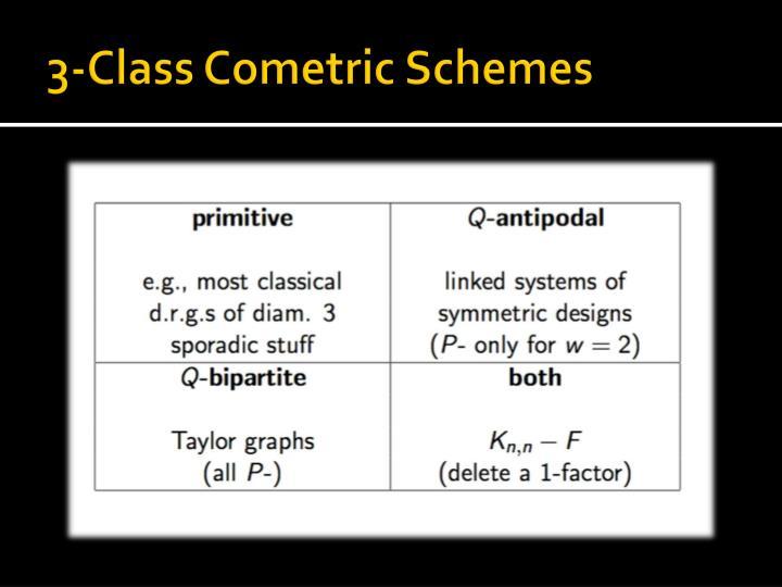 3-Class Cometric Schemes