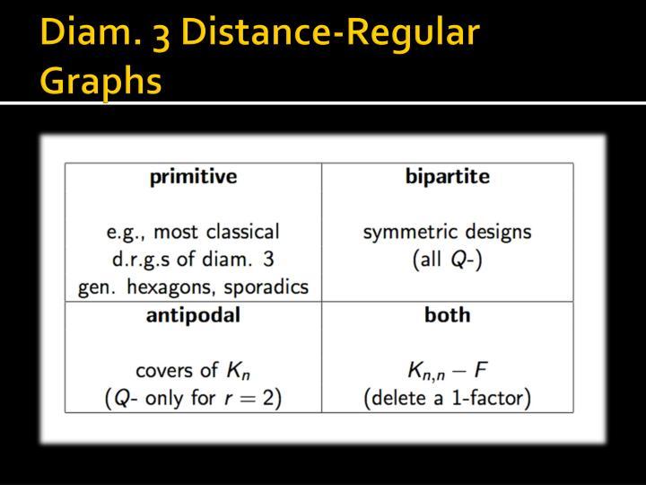 Diam. 3 Distance-Regular Graphs