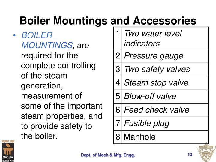PPT - Boilers PowerPoint Presentation - ID:2005341
