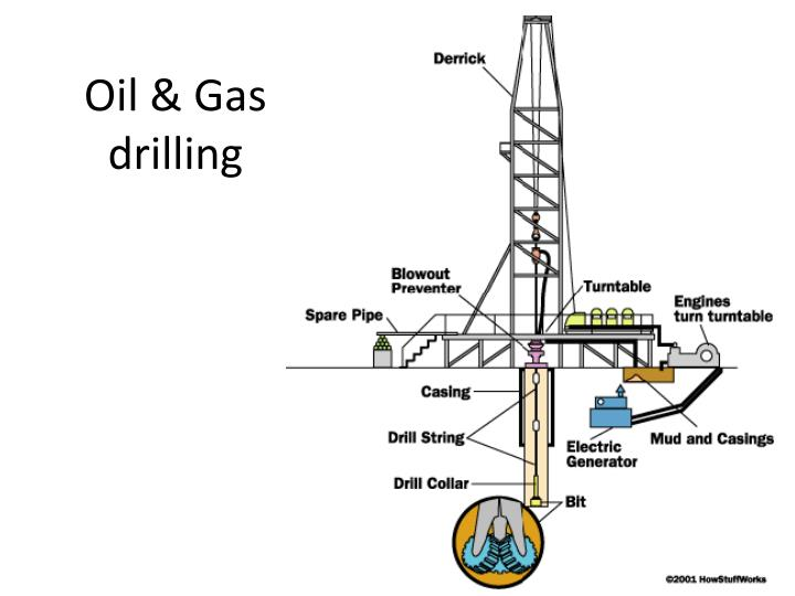 Oil gas drilling