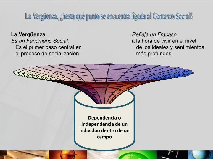 La Vergüenza, ¿hasta qué punto se encuentra ligada al Contexto Social?