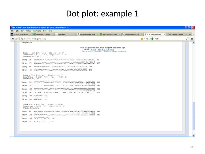 Dot plot: example 1