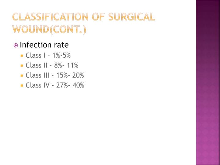 Classification of Surgical Wound(Cont.)