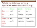 what is the difference between specialized and technical vocabulary
