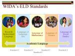 wida s eld standards