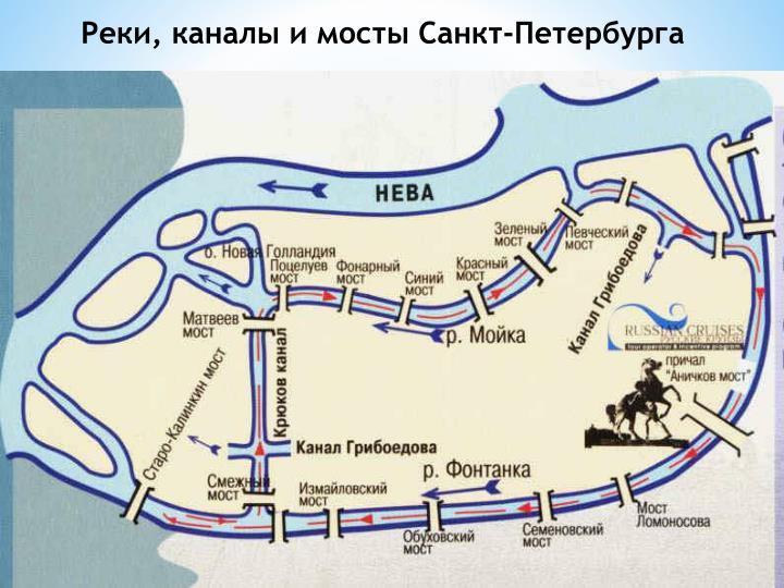 Реки, каналы и мосты