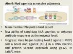 aim 6 nod agonists as vaccine adjuvants